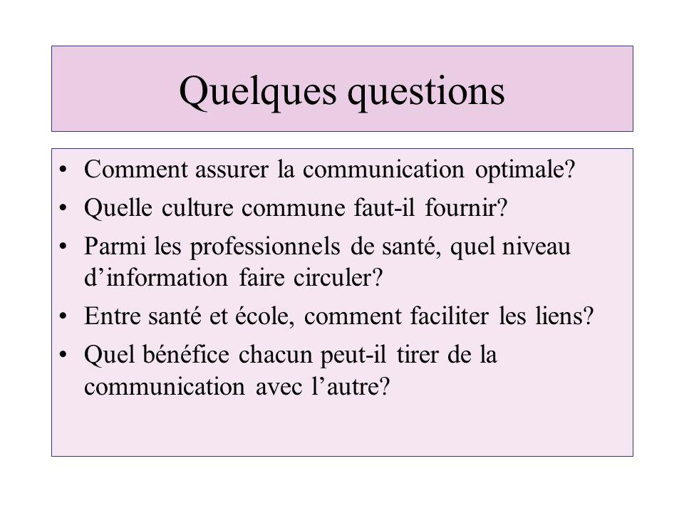 Quelques questions Comment assurer la communication optimale? Quelle culture commune faut-il fournir? Parmi les professionnels de santé, quel niveau d