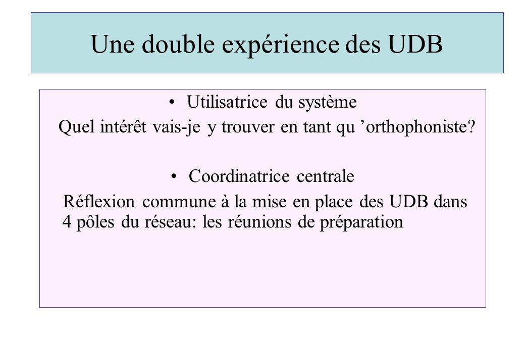 Une double expérience des UDB Utilisatrice du système Quel intérêt vais-je y trouver en tant qu orthophoniste? Coordinatrice centrale Réflexion commun