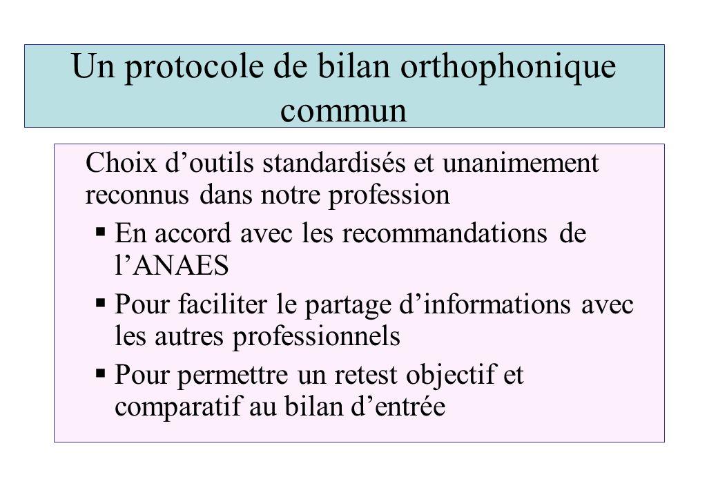 Un protocole de bilan orthophonique commun Choix doutils standardisés et unanimement reconnus dans notre profession En accord avec les recommandations