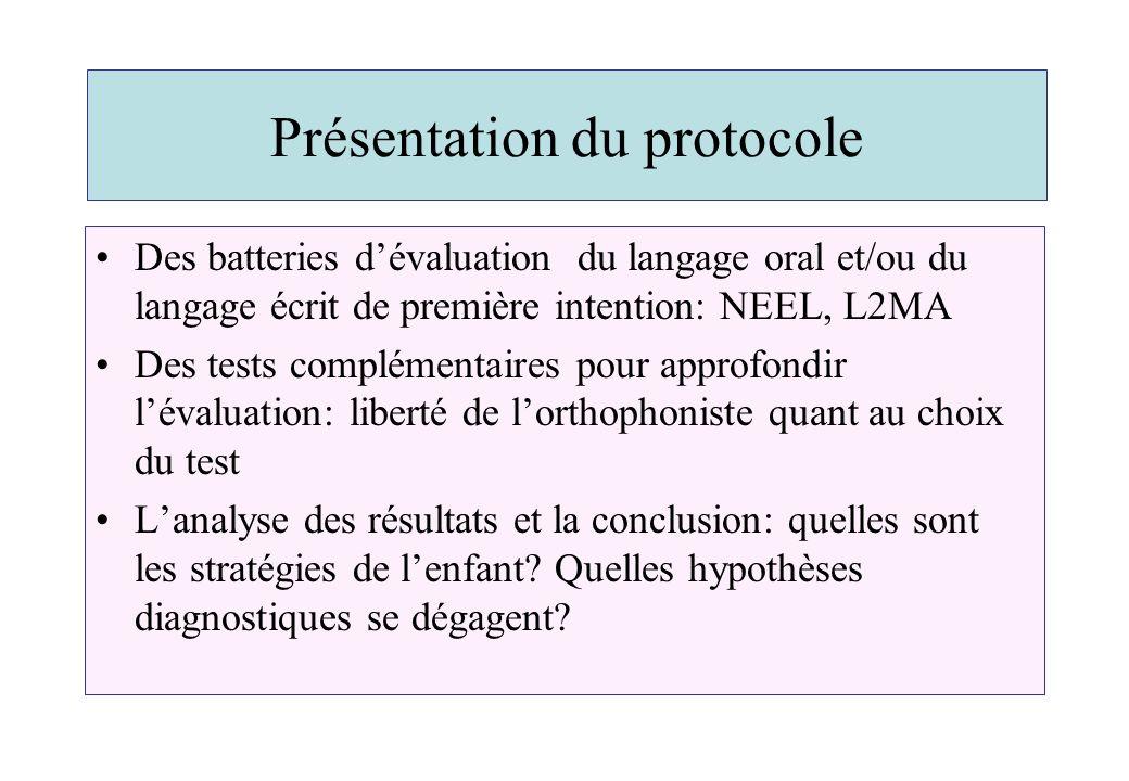 Présentation du protocole Des batteries dévaluation du langage oral et/ou du langage écrit de première intention: NEEL, L2MA Des tests complémentaires