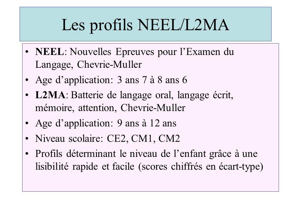 Les profils NEEL/L2MA NEEL: Nouvelles Epreuves pour lExamen du Langage, Chevrie-Muller Age dapplication: 3 ans 7 à 8 ans 6 L2MA: Batterie de langage o