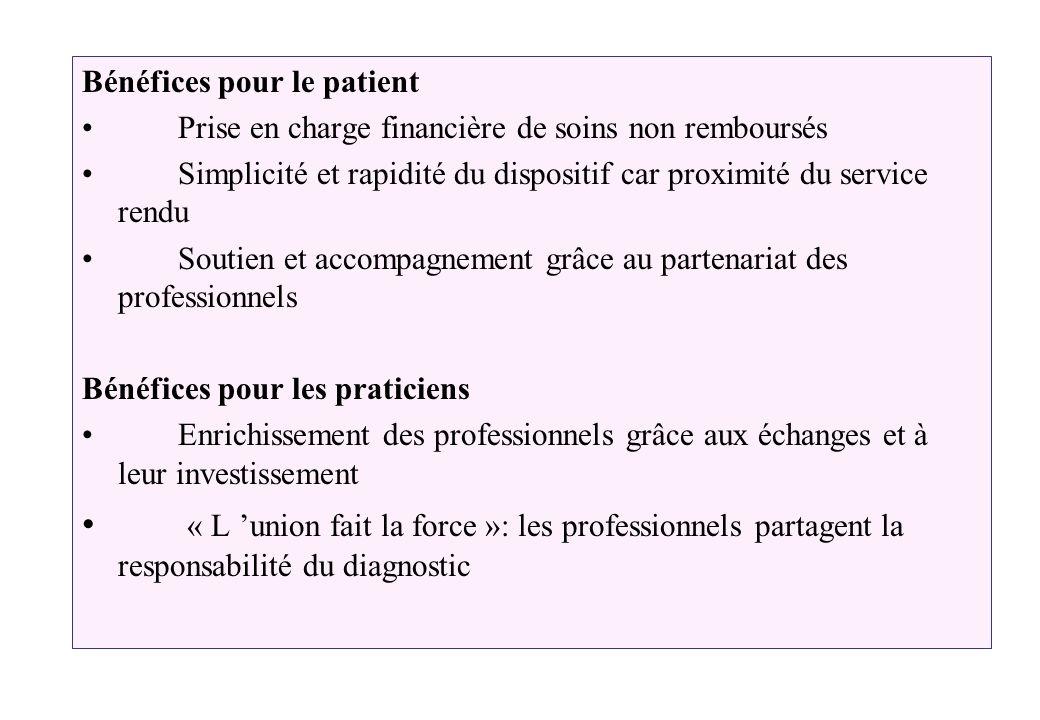 Bénéfices pour le patient Prise en charge financière de soins non remboursés Simplicité et rapidité du dispositif car proximité du service rendu Souti