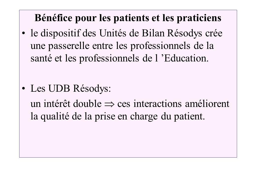 Bénéfice pour les patients et les praticiens le dispositif des Unités de Bilan Résodys crée une passerelle entre les professionnels de la santé et les