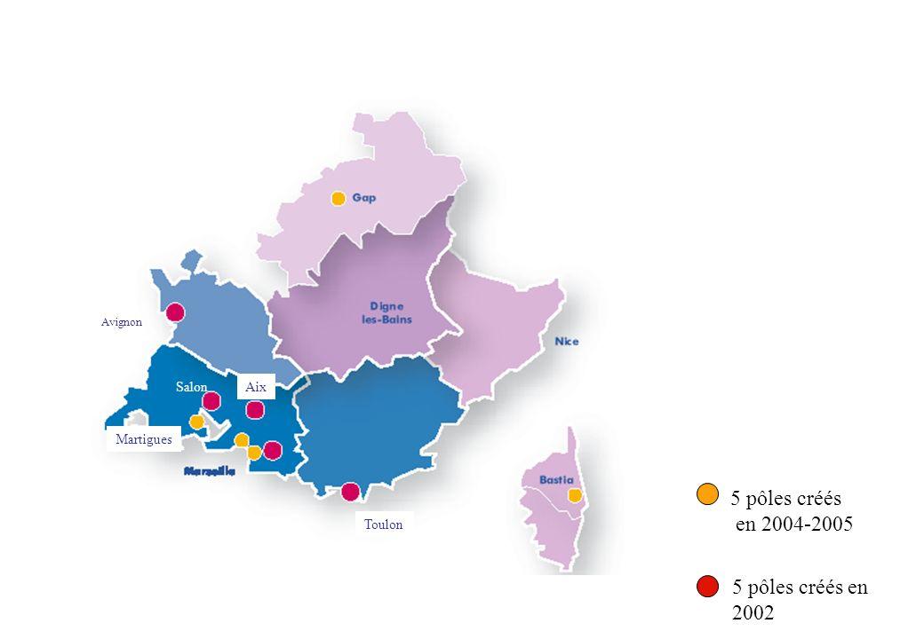 Divers 10 (1,7%) Hautes Alpes 14 (2,4%) Alpes de Haute Provence 9 (1,6%) Vaucluse 102 (17,6%) Var 161 (27,8%) Autre Bouches du Rhône 136 (23,5%) Marseille 147 (25,4%) Nombre dadhérents et répartition en 2004