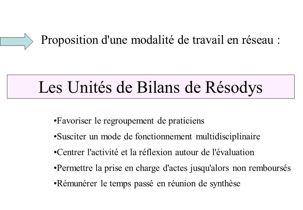 Proposition d'une modalité de travail en réseau : Les Unités de Bilans de Résodys Favoriser le regroupement de praticiens Susciter un mode de fonction