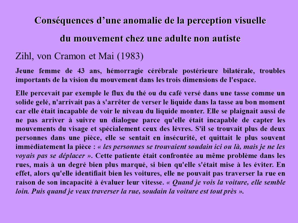Conséquences dune anomalie de la perception visuelle du mouvement chez une adulte non autiste Zihl, von Cramon et Mai (1983) Jeune femme de 43 ans, hé