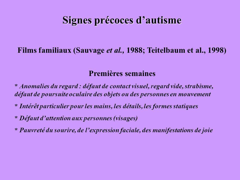 Signes précoces dautisme Films familiaux (Sauvage et al., 1988; Teitelbaum et al., 1998) Premières semaines * Anomalies du regard : défaut de contact