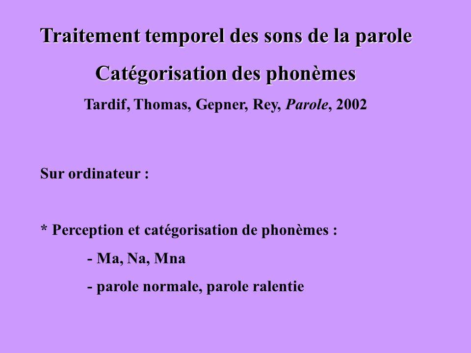 Traitement temporel des sons de la parole Catégorisation des phonèmes Tardif, Thomas, Gepner, Rey, Parole, 2002 Sur ordinateur : * Perception et catég