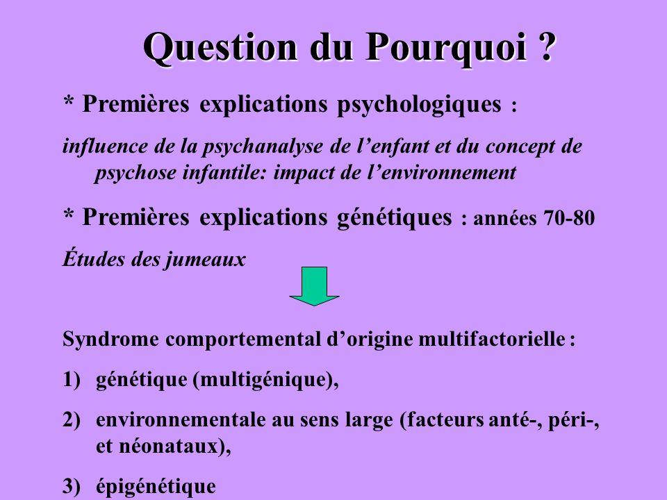 Question du Pourquoi ? * Premières explications psychologiques : influence de la psychanalyse de lenfant et du concept de psychose infantile: impact d