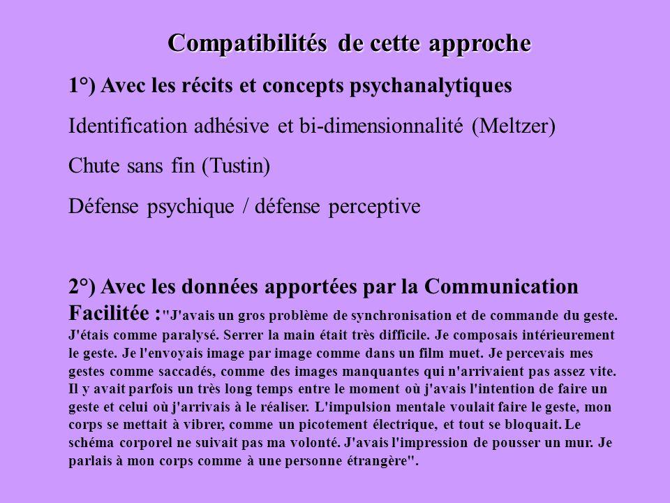 Compatibilités de cette approche 1°) Avec les récits et concepts psychanalytiques Identification adhésive et bi-dimensionnalité (Meltzer) Chute sans f