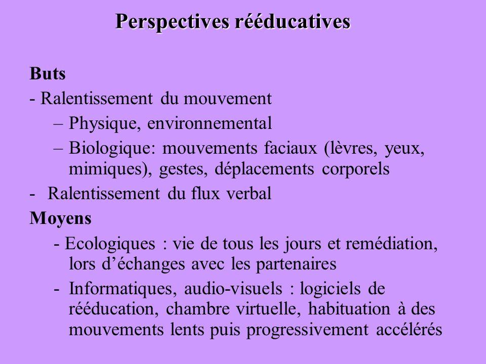 Perspectives rééducatives Buts - Ralentissement du mouvement –Physique, environnemental –Biologique: mouvements faciaux (lèvres, yeux, mimiques), gest