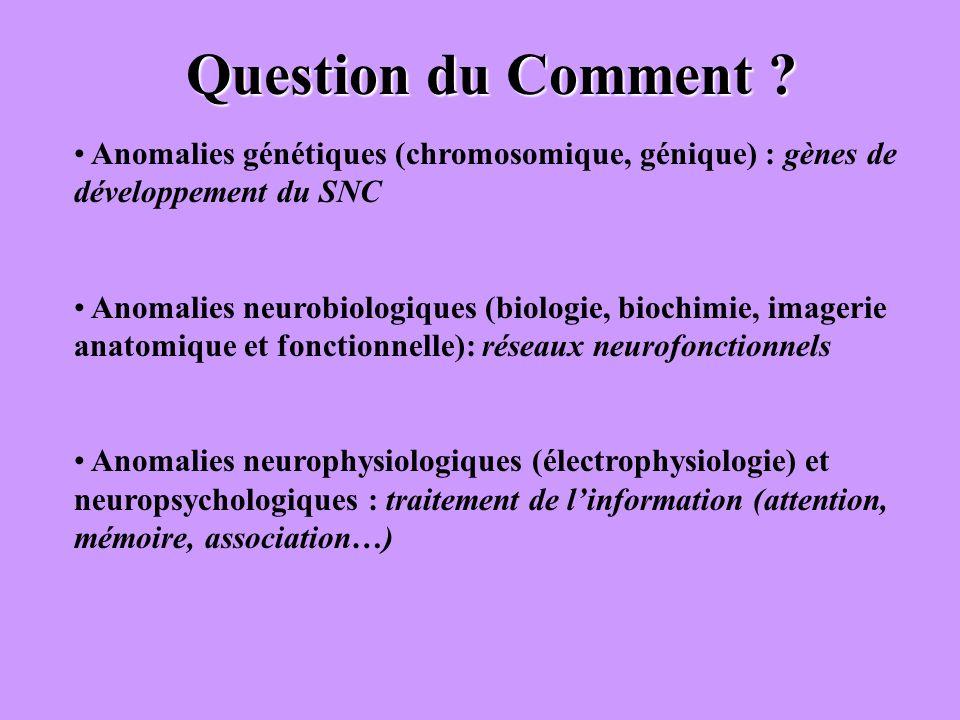 Question du Comment ? Anomalies génétiques (chromosomique, génique) : gènes de développement du SNC Anomalies neurobiologiques (biologie, biochimie, i