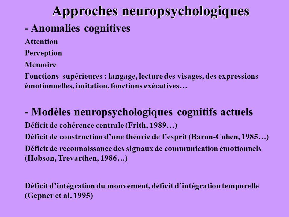 - Anomalies cognitives Attention Perception Mémoire Fonctions supérieures : langage, lecture des visages, des expressions émotionnelles, imitation, fo