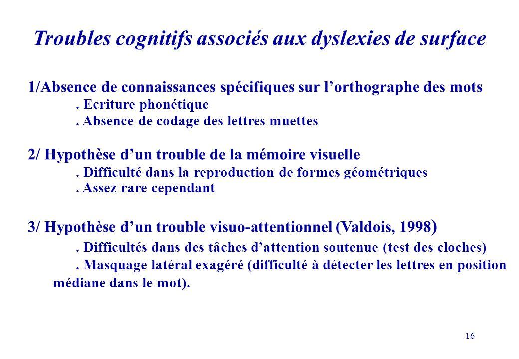 16 1/Absence de connaissances spécifiques sur lorthographe des mots.