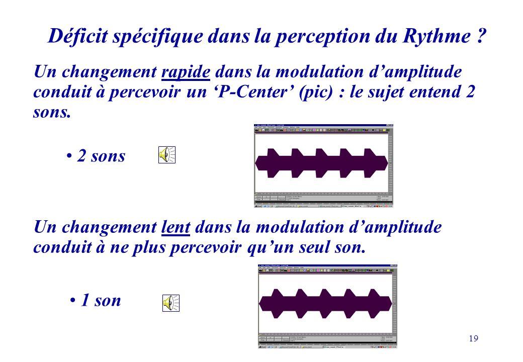 19 Déficit spécifique dans la perception du Rythme .