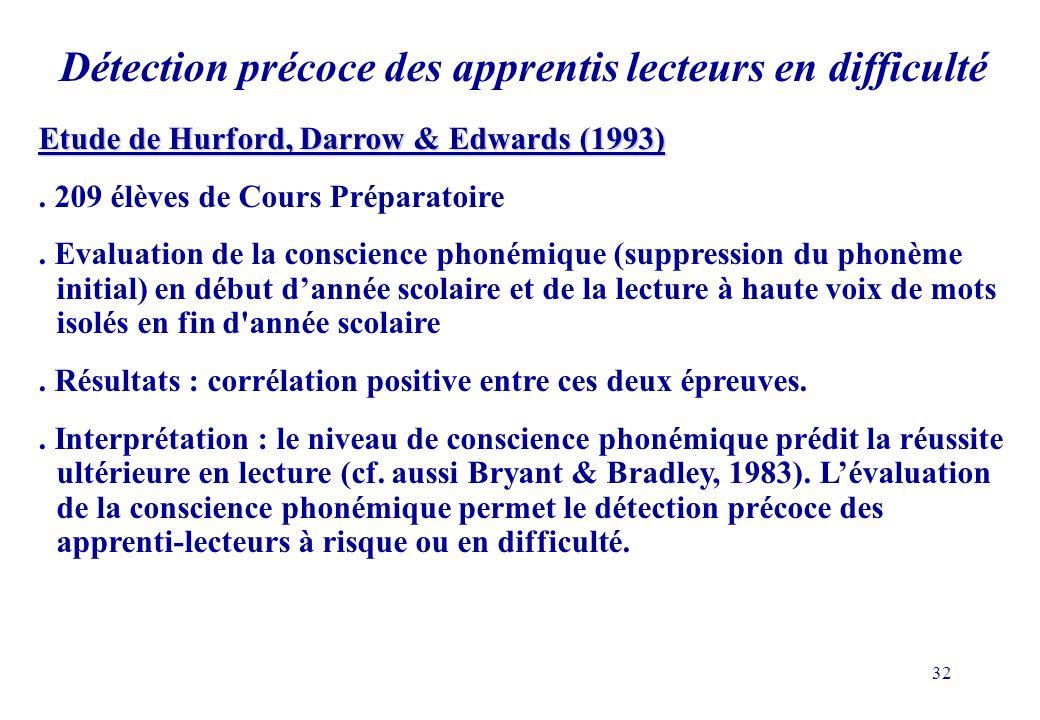 32 Détection précoce des apprentis lecteurs en difficulté Etude de Hurford, Darrow & Edwards (1993).