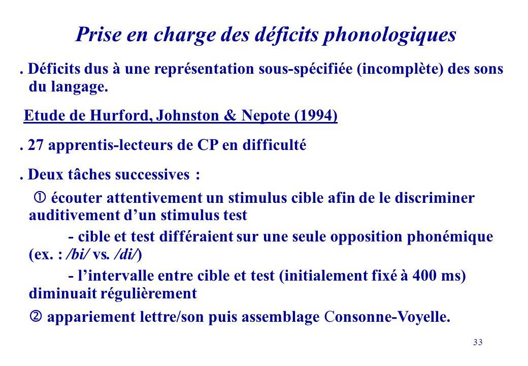 33 Prise en charge des déficits phonologiques.