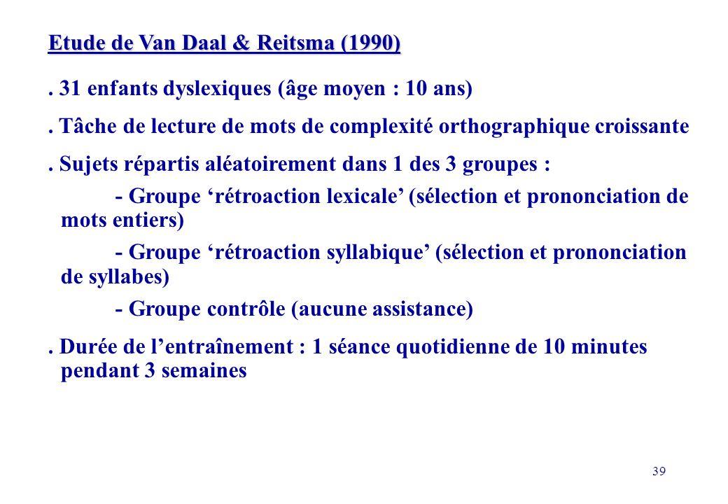 39 Etude de Van Daal & Reitsma (1990).31 enfants dyslexiques (âge moyen : 10 ans).