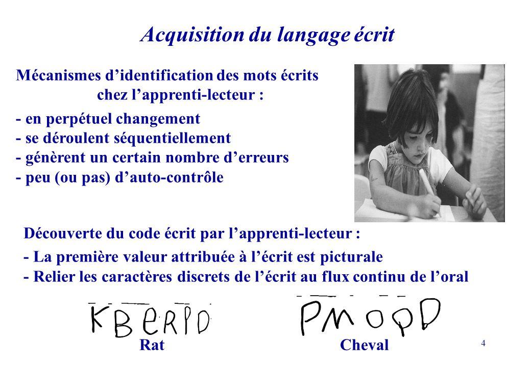 25 Modèle phonologique « exclusif » La qualité du décodage et la mise en œuvre de la stratégie phonologique permettent :.