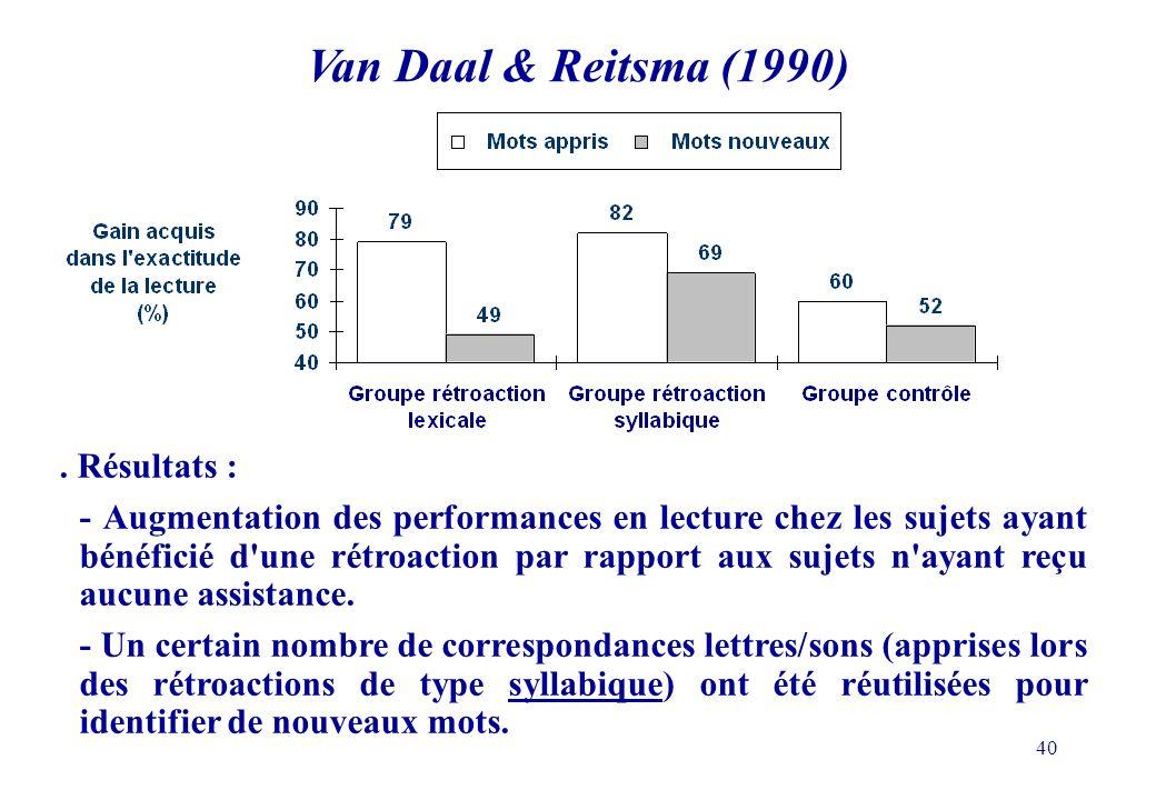 40. Résultats : - Augmentation des performances en lecture chez les sujets ayant bénéficié d'une rétroaction par rapport aux sujets n'ayant reçu aucun