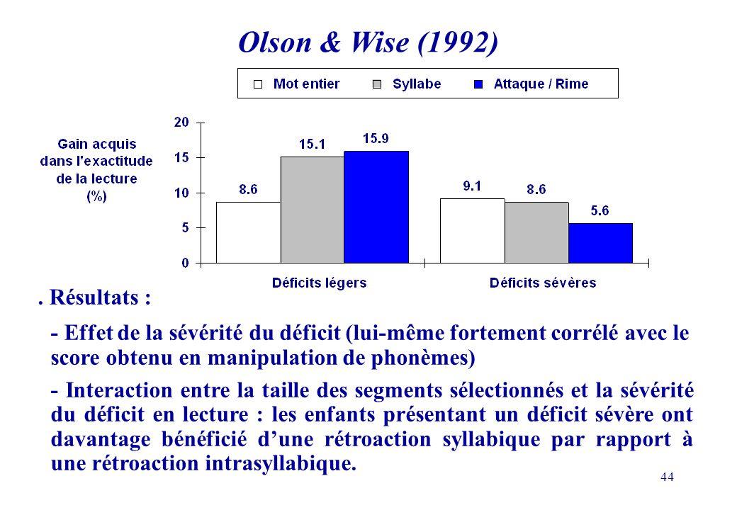 44. Résultats : - Effet de la sévérité du déficit (lui-même fortement corrélé avec le score obtenu en manipulation de phonèmes) - Interaction entre la