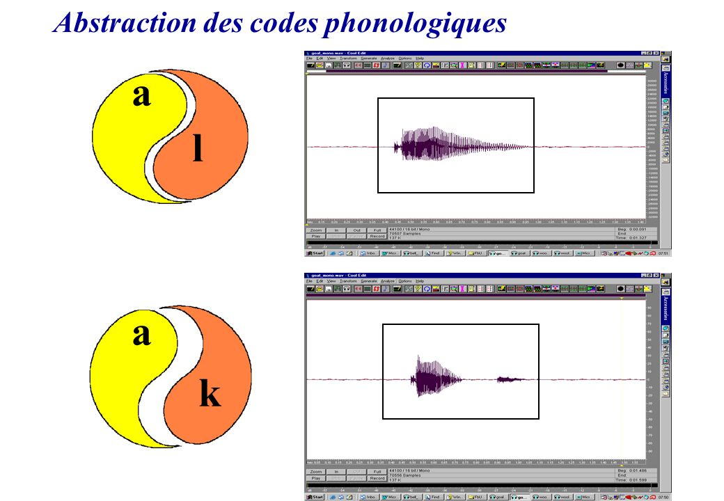 5 a k a l Abstraction des codes phonologiques