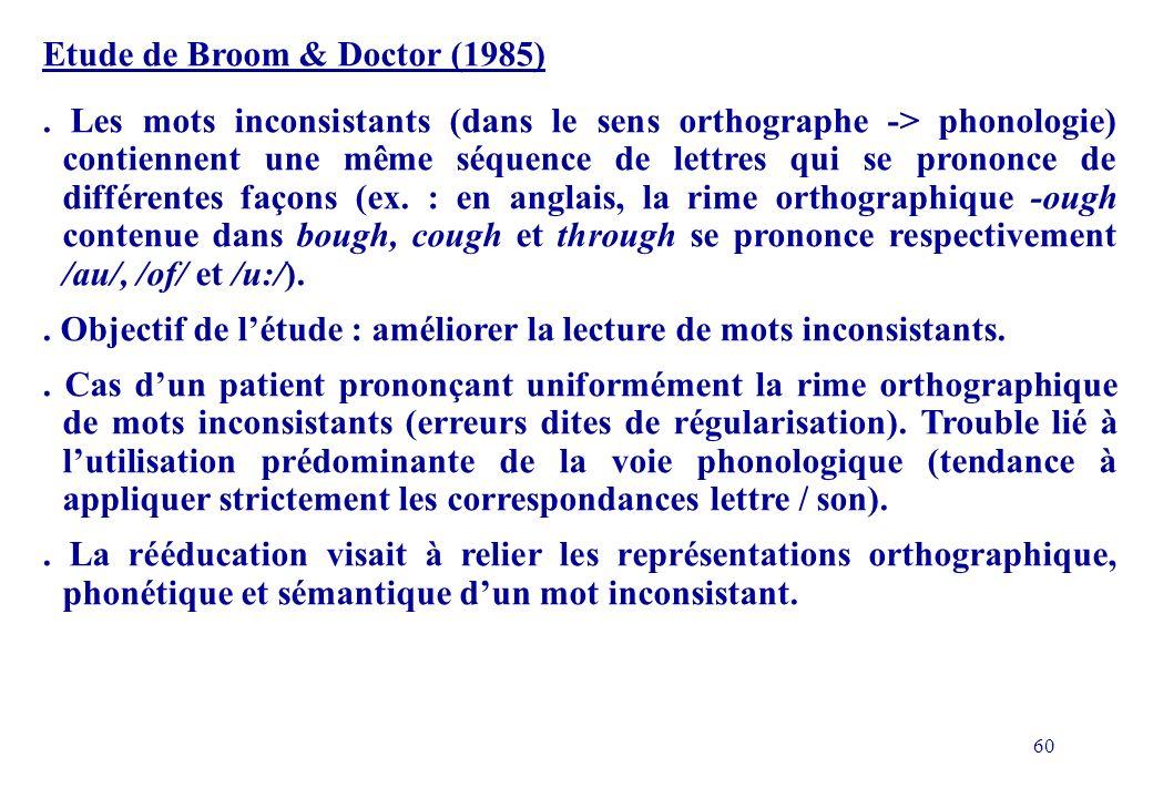 60 Etude de Broom & Doctor (1985).