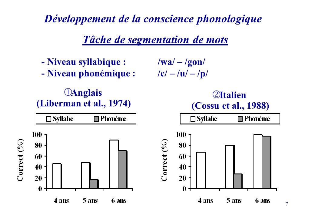 7 Anglais (Liberman et al., 1974) Italien (Cossu et al., 1988) Développement de la conscience phonologique Tâche de segmentation de mots - Niveau syllabique : /wa/ – /gon/ - Niveau phonémique : /c/ – /u/ – /p/