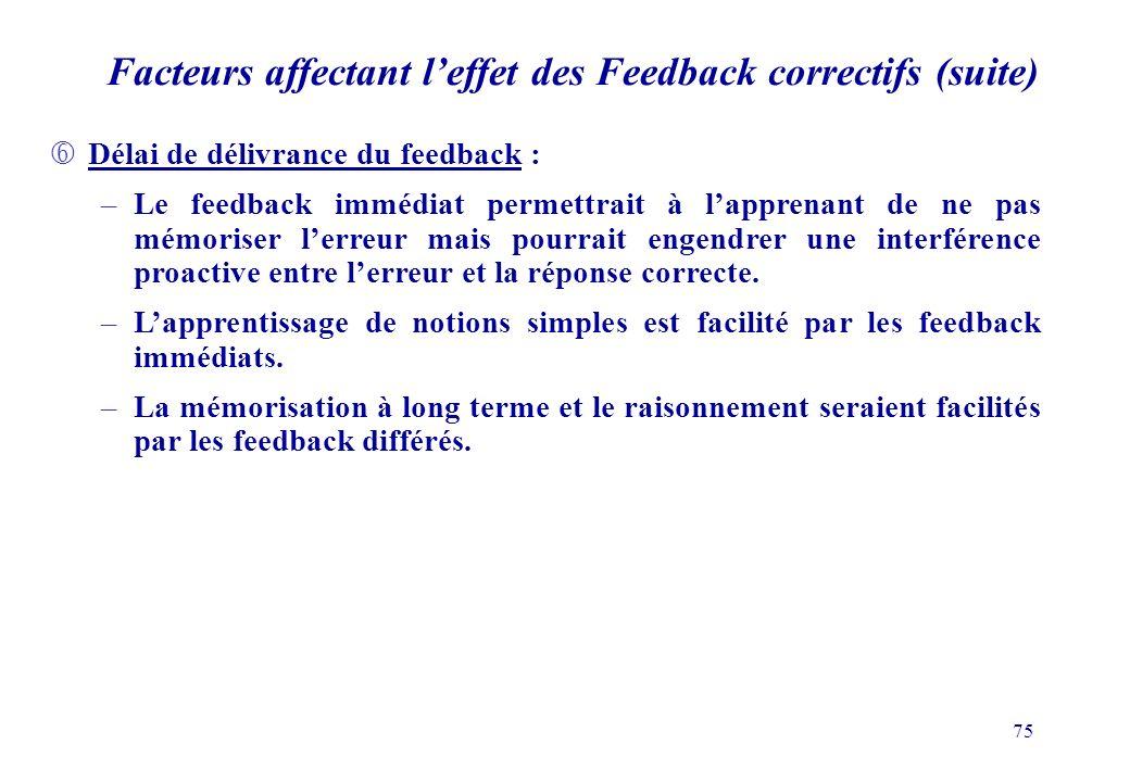 75 Délai de délivrance du feedback : –Le feedback immédiat permettrait à lapprenant de ne pas mémoriser lerreur mais pourrait engendrer une interférence proactive entre lerreur et la réponse correcte.