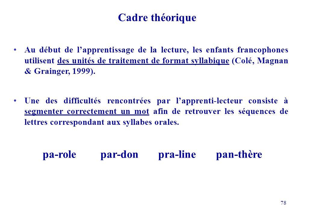 78 Cadre théorique Au début de lapprentissage de la lecture, les enfants francophones utilisent des unités de traitement de format syllabique (Colé, Magnan & Grainger, 1999).