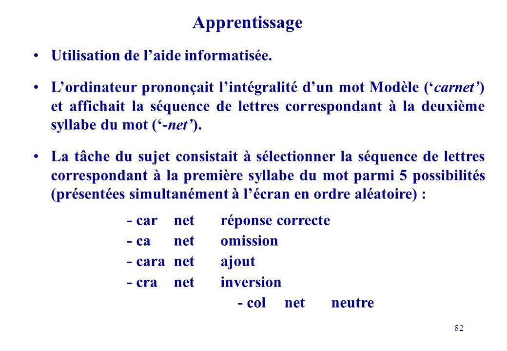 82 Apprentissage Utilisation de laide informatisée.