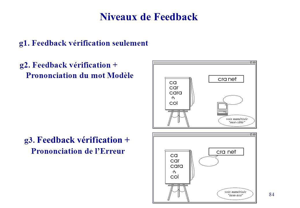 84 Niveaux de Feedback g1.Feedback vérification seulement g3.