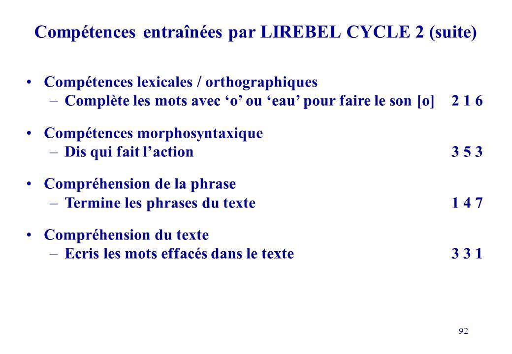 92 Compétences entraînées par LIREBEL CYCLE 2 (suite) Compétences lexicales / orthographiques –Complète les mots avec o ou eau pour faire le son [o]2 1 6 Compétences morphosyntaxique –Dis qui fait laction3 5 3 Compréhension de la phrase –Termine les phrases du texte1 4 7 Compréhension du texte –Ecris les mots effacés dans le texte3 3 1