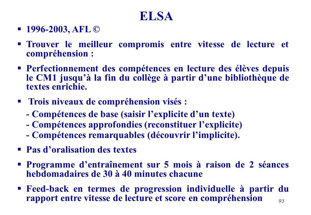 93 ELSA 1996-2003, AFL © Trouver le meilleur compromis entre vitesse de lecture et compréhension : Perfectionnement des compétences en lecture des élèves depuis le CM1 jusquà la fin du collège à partir dune bibliothèque de textes enrichie.