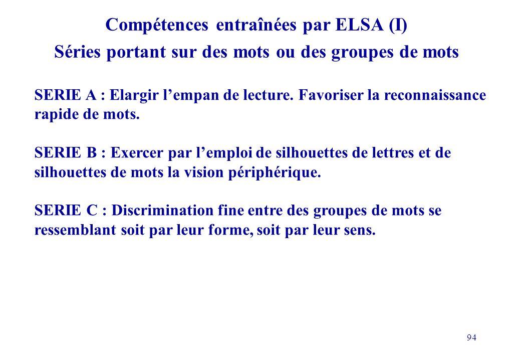 94 Compétences entraînées par ELSA (I) Séries portant sur des mots ou des groupes de mots SERIE A : Elargir lempan de lecture.