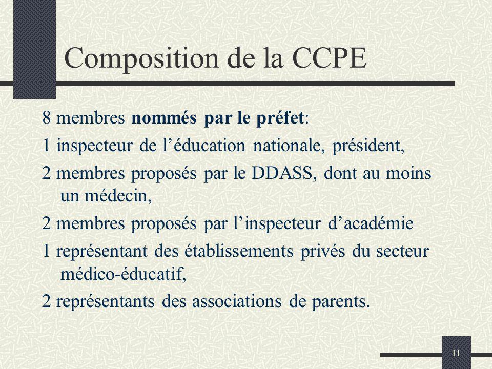 11 Composition de la CCPE 8 membres nommés par le préfet: 1 inspecteur de léducation nationale, président, 2 membres proposés par le DDASS, dont au mo