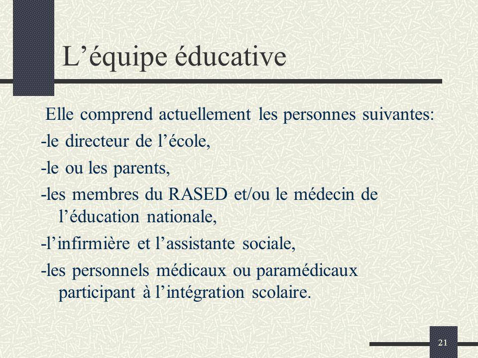 21 Léquipe éducative Elle comprend actuellement les personnes suivantes: -le directeur de lécole, -le ou les parents, -les membres du RASED et/ou le m