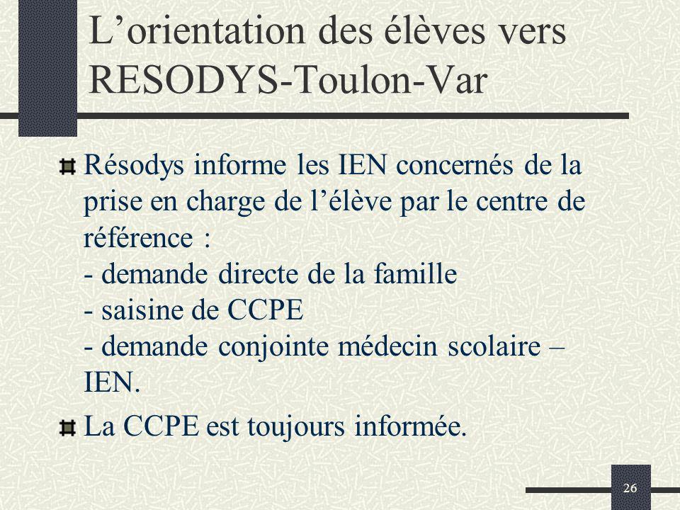 26 Lorientation des élèves vers RESODYS-Toulon-Var Résodys informe les IEN concernés de la prise en charge de lélève par le centre de référence : - de