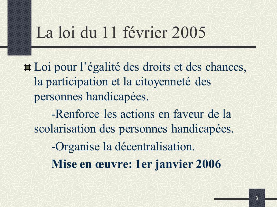 3 La loi du 11 février 2005 Loi pour légalité des droits et des chances, la participation et la citoyenneté des personnes handicapées. -Renforce les a