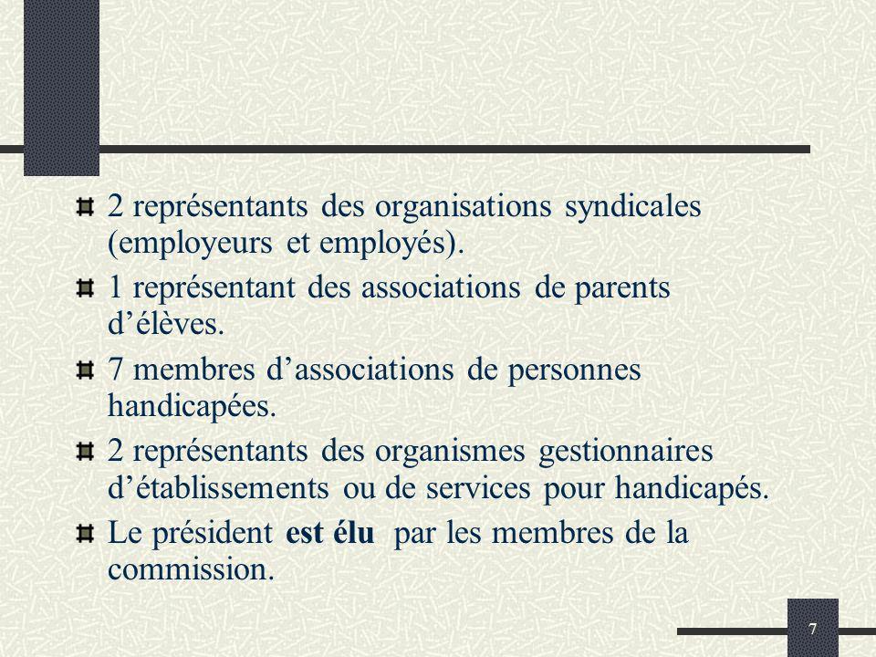7 2 représentants des organisations syndicales (employeurs et employés). 1 représentant des associations de parents délèves. 7 membres dassociations d