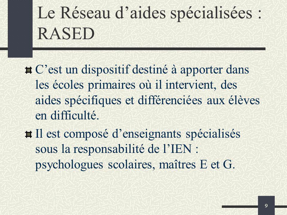 9 Le Réseau daides spécialisées : RASED Cest un dispositif destiné à apporter dans les écoles primaires où il intervient, des aides spécifiques et dif