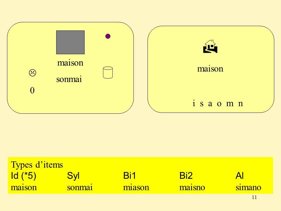 11 bouton maison sonmai 0 maison i s a o m n Types ditems Id (*5)SylBi1Bi2Al maisonsonmaimiasonmaisnosimano