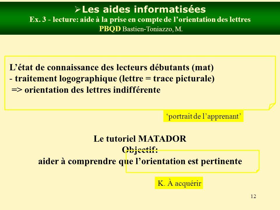 12 Les aides informatisées Ex. 3 - lecture: aide à la prise en compte de lorientation des lettres PBQD Bastien-Toniazzo, M. Létat de connaissance des