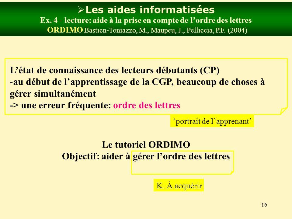 16 Les aides informatisées Ex. 4 - lecture: aide à la prise en compte de lordre des lettres ORDIMO Bastien-Toniazzo, M., Maupeu, J., Pelliccia, P.F. (