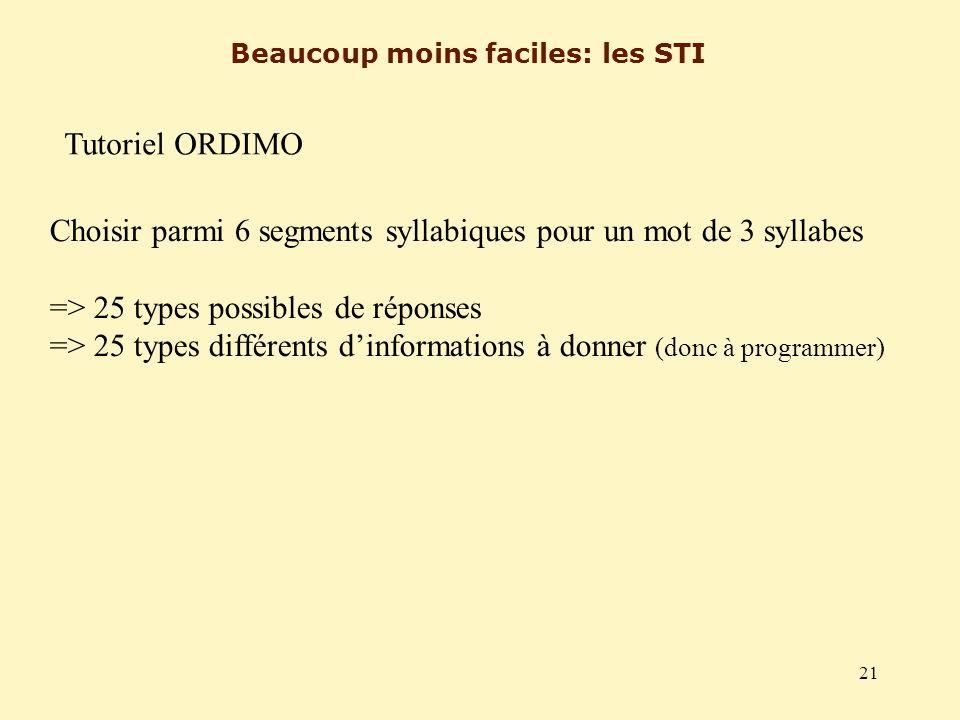 21 Beaucoup moins faciles: les STI Tutoriel ORDIMO Choisir parmi 6 segments syllabiques pour un mot de 3 syllabes => 25 types possibles de réponses =>