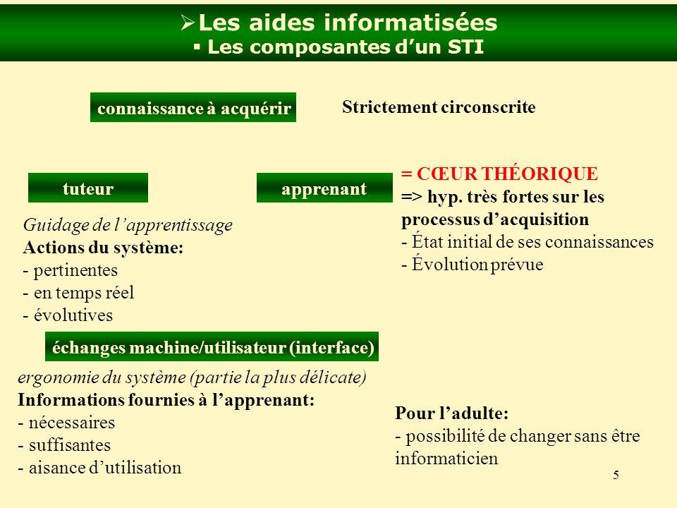 5 Les aides informatisées Les composantes dun STI connaissance à acquérir Strictement circonscrite apprenant = CŒUR THÉORIQUE => hyp. très fortes sur