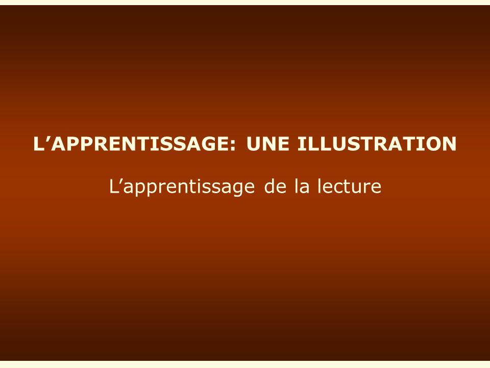 Mireille Bastien - PSYA31 LAPPRENTISSAGE: UNE ILLUSTRATION Lapprentissage de la lecture