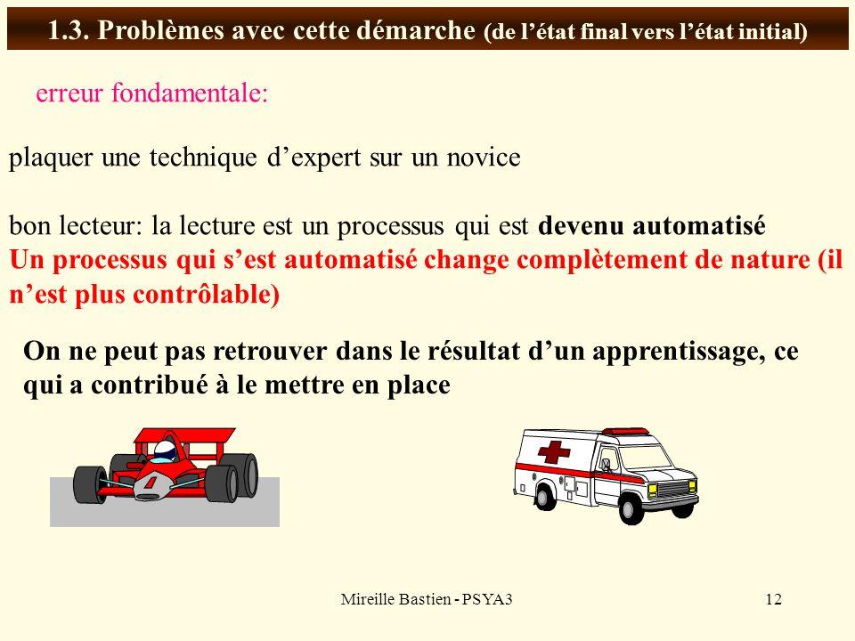 Mireille Bastien - PSYA312 1.3. Problèmes avec cette démarche (de létat final vers létat initial) erreur fondamentale: plaquer une technique dexpert s