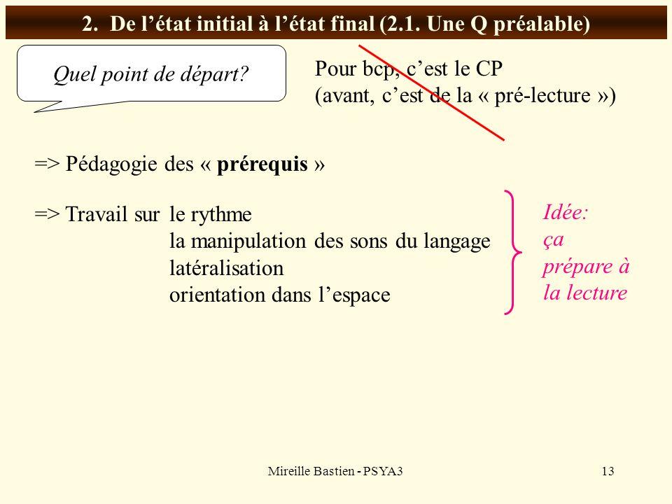 Mireille Bastien - PSYA313 2. De létat initial à létat final (2.1. Une Q préalable) Quel point de départ? Pour bcp, cest le CP (avant, cest de la « pr