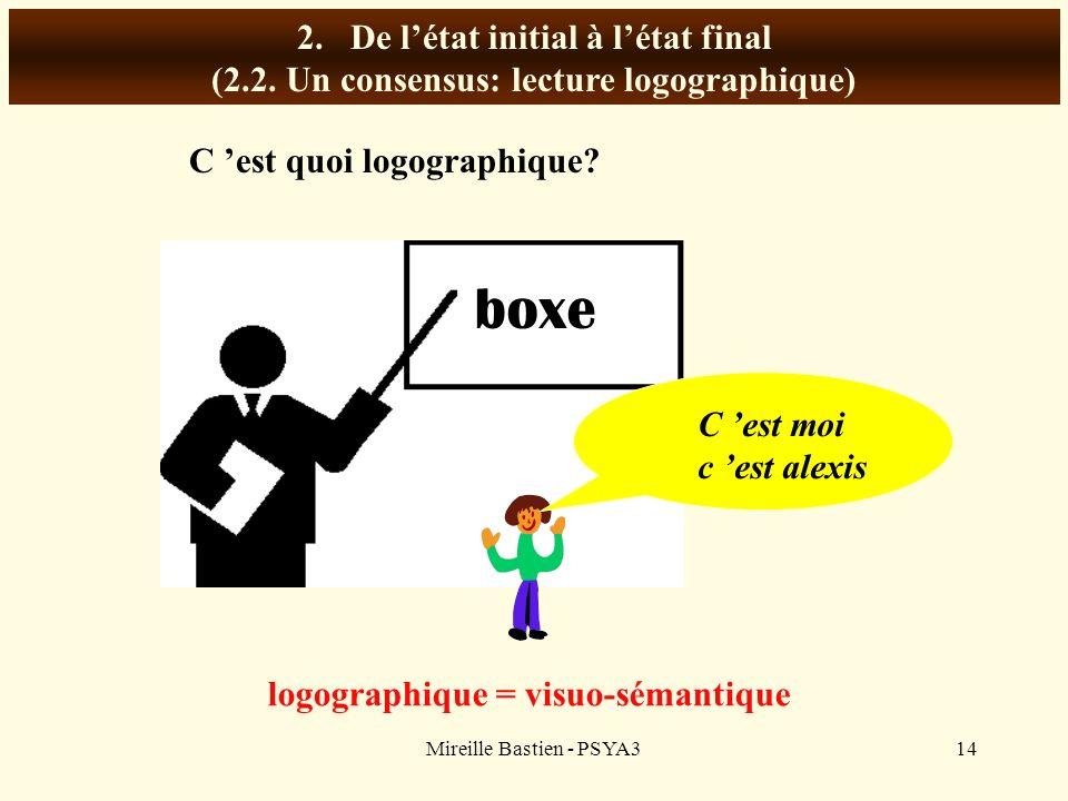 Mireille Bastien - PSYA314 2.De létat initial à létat final (2.2. Un consensus: lecture logographique) C est quoi logographique? boxe C est moi c est
